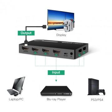 UGREEN 40205 5x1 HDMI Switch -Black