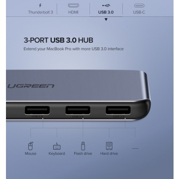 UGREEN 50775 DualType C 5 in 1 Adapter USB3.0*3+USBC Female + PD Power converter